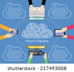 cloud computing concept with... | Shutterstock .eps vector #217493008
