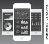 mobile app ui kit. finance...