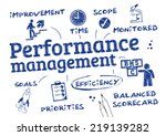 performance management   chart... | Shutterstock .eps vector #219139282