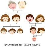 illustration of isolated...   Shutterstock .eps vector #219578248