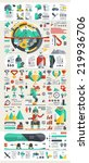 Snowboard And Ski Infographic...