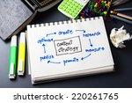 Handwriting Of Content Strateg...