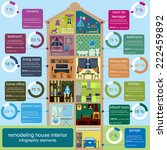 house remodeling infographic.... | Shutterstock .eps vector #222459892
