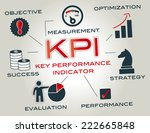 kpi   a performance indicator... | Shutterstock . vector #222665848