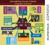 house remodeling infographic.... | Shutterstock .eps vector #222932515