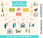social care responsibility...   Shutterstock .eps vector #223093912