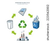 life cycle of paper recycling... | Shutterstock .eps vector #223562002