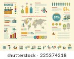 business infographic template. | Shutterstock .eps vector #225374218