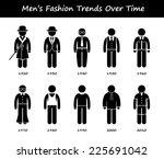 Man Fashion Trend Timeline...