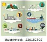 oil graphic | Shutterstock .eps vector #226182502