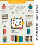 book and reading infographics.... | Shutterstock .eps vector #230413486