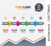timeline infographic with... | Shutterstock .eps vector #230778865