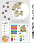 fast food info graphics. vector | Shutterstock .eps vector #232541092