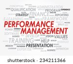 word cloud of performance... | Shutterstock .eps vector #234211366