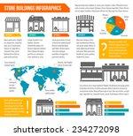 store shop business buildings... | Shutterstock .eps vector #234272098