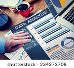 Business Data Analysis...