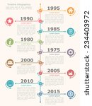 timeline infographics design... | Shutterstock .eps vector #234403972