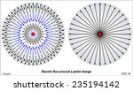 electric flux around a point... | Shutterstock .eps vector #235194142