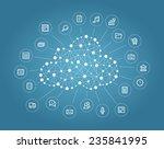 cloud computing concept | Shutterstock .eps vector #235841995