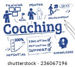 coaching concept. chart with... | Shutterstock .eps vector #236067196