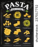 Poster Set Of Pasta With...