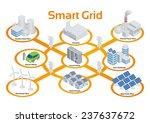 smart grid image illustration ... | Shutterstock .eps vector #237637672