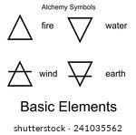 alchemy icons. four elements. | Shutterstock . vector #241035562