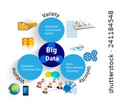 concept of big data | Shutterstock .eps vector #241184548