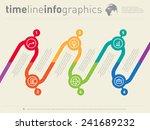 infographic timeline. time line ... | Shutterstock .eps vector #241689232