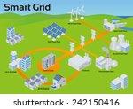 smart grid image illustration ... | Shutterstock .eps vector #242150416