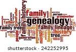 genealogy word cloud concept.... | Shutterstock .eps vector #242252995