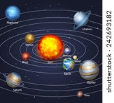 planets orbiting | Shutterstock .eps vector #242693182