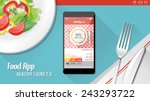 food app on touch screen mobile ...