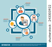 management company organization ... | Shutterstock .eps vector #243303922