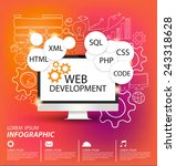 web development concept vector... | Shutterstock .eps vector #243318628