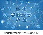 Internet Of Things Represented...