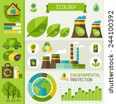 ecology infographic with...