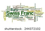 word cloud with names of world... | Shutterstock .eps vector #244372102