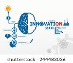 innovation concept. creative... | Shutterstock .eps vector #244483036