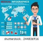 medicine doctor working at... | Shutterstock .eps vector #244836916