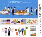 people buying food products in... | Shutterstock .eps vector #245100778