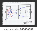 corner kick on paper | Shutterstock .eps vector #245456332