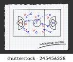 lacrosse tactic on paper | Shutterstock .eps vector #245456338