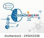 coaching concept. training... | Shutterstock .eps vector #245642338