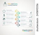 vector freelance infographic... | Shutterstock .eps vector #245895556
