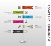 timeline infographics. flags.... | Shutterstock .eps vector #246129076