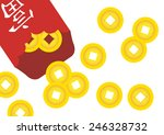 chinese envelope with chinese... | Shutterstock .eps vector #246328732
