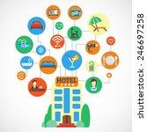 hotel accommodation design... | Shutterstock .eps vector #246697258