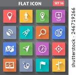 vector application location ... | Shutterstock .eps vector #246719266