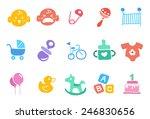 kid doodle vector illustration... | Shutterstock .eps vector #246830656